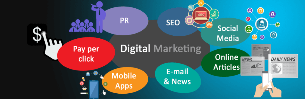 Digital Marketing là gì? Tất tần tật về Digital Marketing?